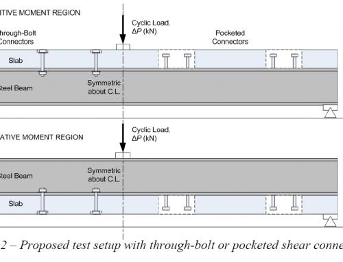 Fatigue Behaviour and Design of Shear Connectors in Steel-Precast Composite Girders