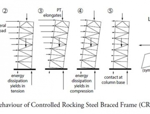 Reducing Construction Costs by Improving Seismic Performance: Controlled Rocking Steel Braced Frames