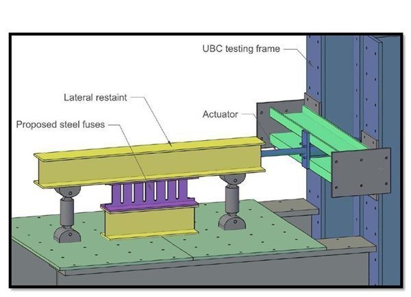Development of innovative and cost effective seismic fuses