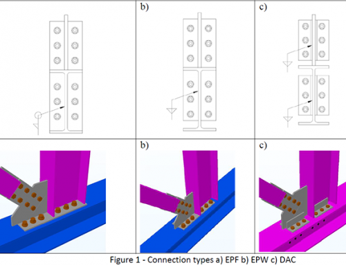 Analysis of Concentrically Loaded Braced Frame Using Continuous End Plate