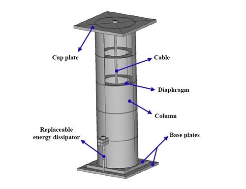 Performance Based Seismic Design of Innovative Damage Free Rocking Steel Bridge Piers