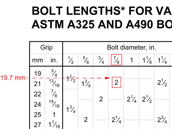 Bolt Length Selection Aid – CISC-ICCA