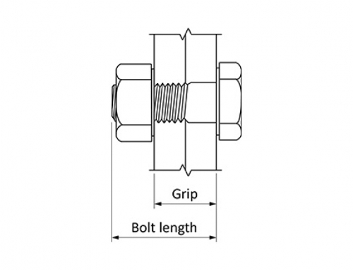Bolt Length Selection Aid