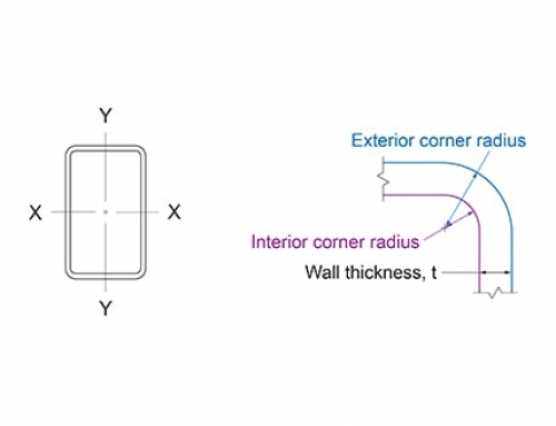 HSS Corner Radii