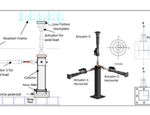 Design of Exposed Column Base Connections Subjected to Axial Load and Bi-Axial Bending