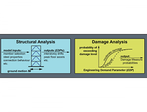 Application of Artificial Intelligence to Performance-Based Earthquake Engineering of Steel Buildings