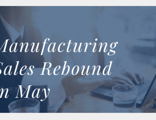 Manufacturing Sales Rebound in May, Still Well Below Pre-Pandemic Levels